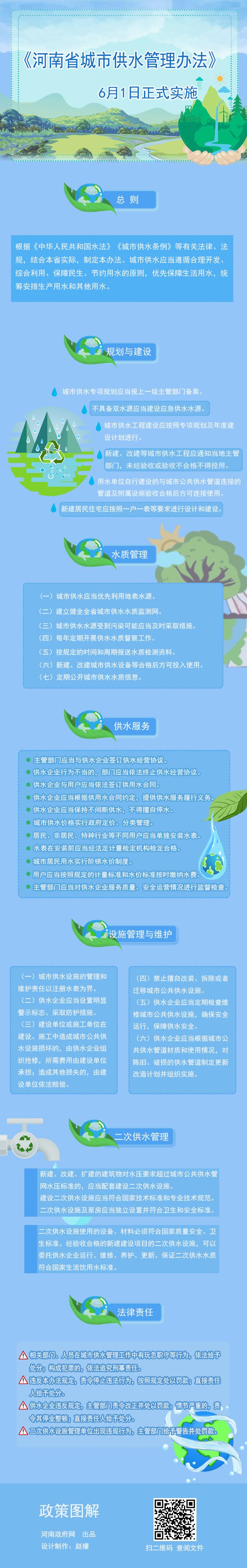 图解:《河南省城市供水管理办法》6月1日起正式施行