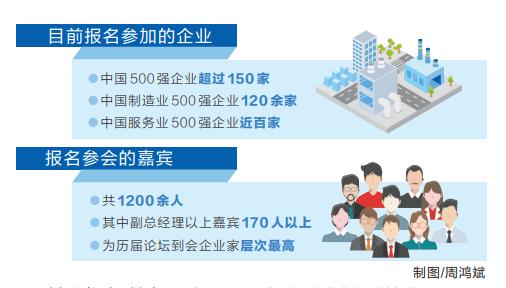 2020中国500强企业高峰论坛准备就绪 500强掌门河南话新机