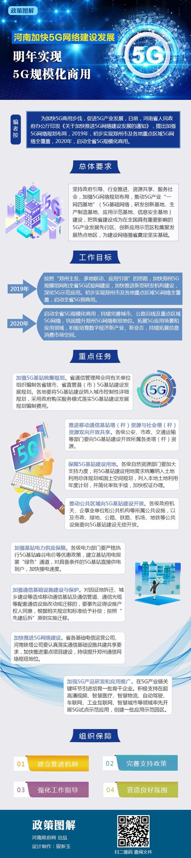 5G網絡建設.jpg
