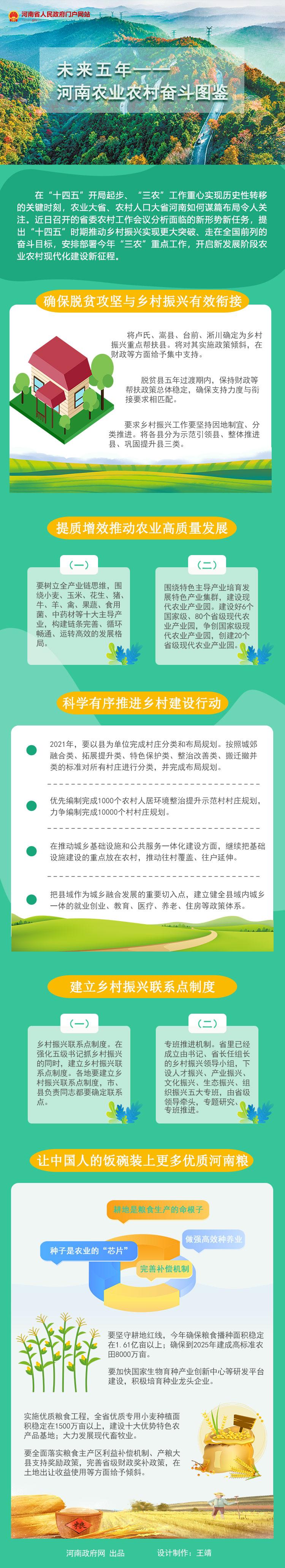 图解:未来五年,河南农业农村奋斗图鉴