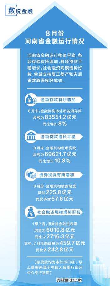 """河南省上市公司""""中考""""成绩放榜 半年赚了三百七十亿元"""