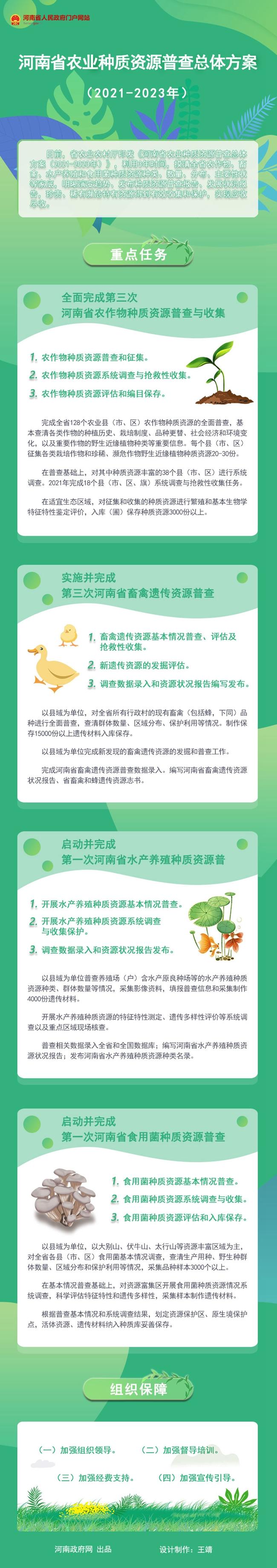 图解:河南省印发农业种质资源普查总体方案