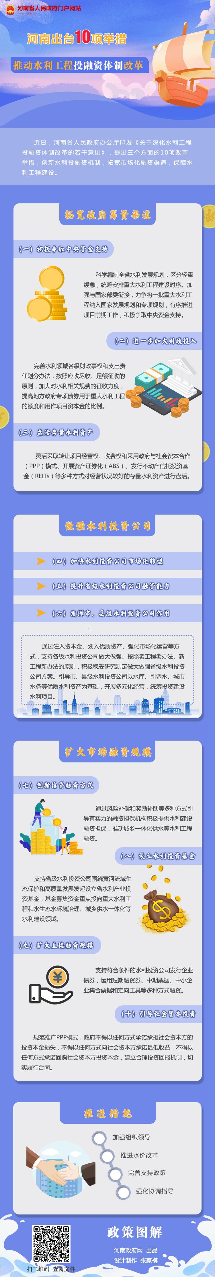 图解:河南10项举措推动水利工程投融资体制改革