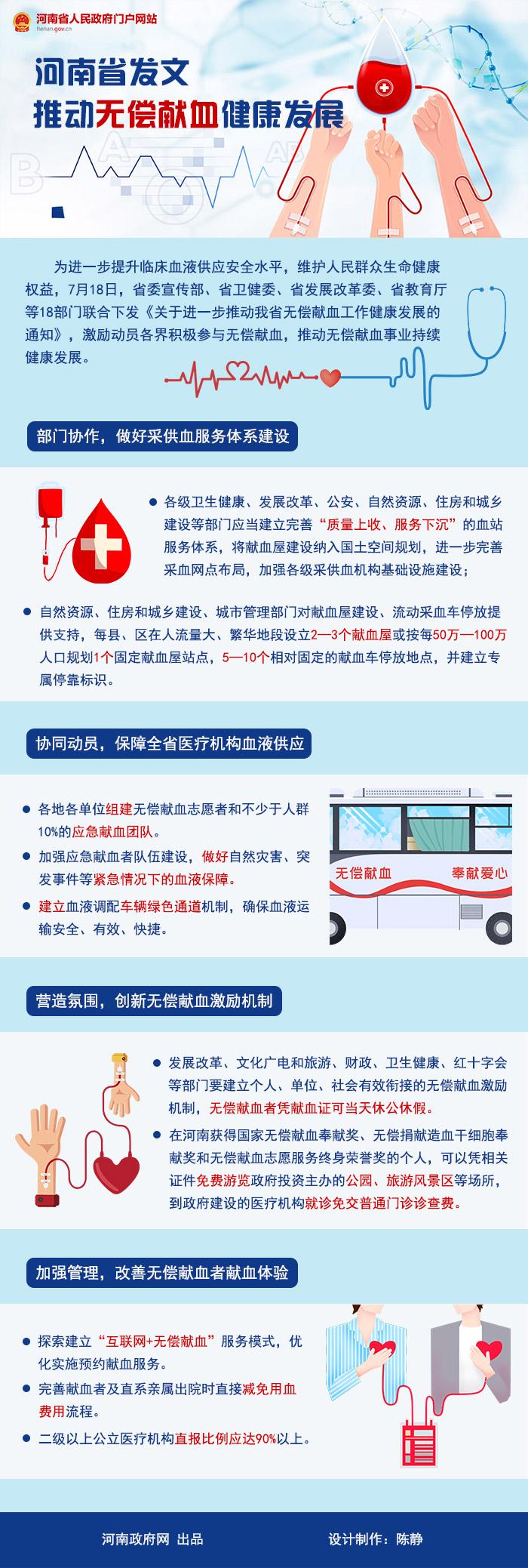 图解:河南省发文推动无偿献血健康发展
