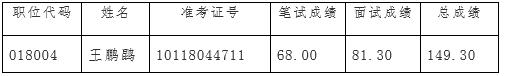 河南省发展和改革委员会<br>2021年公开遴选公务员递补体检公告