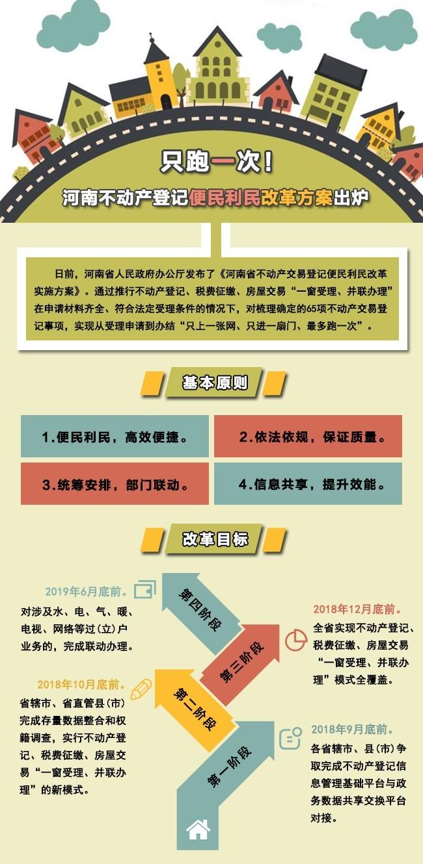 便民图解1.jpg