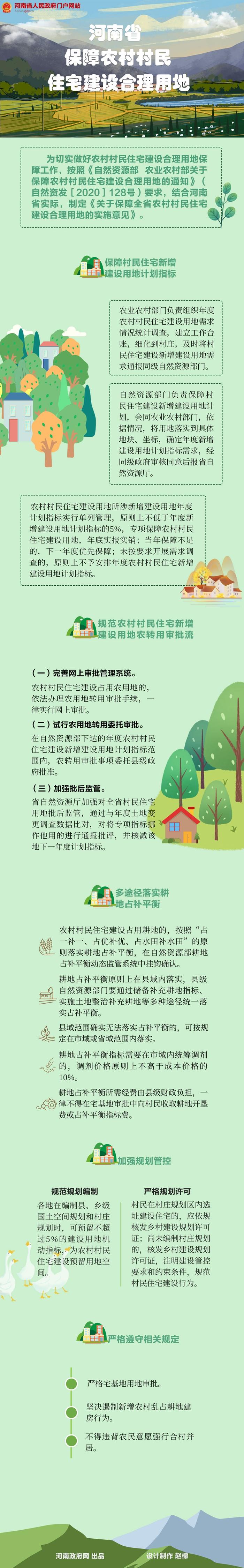图解:河南省保障农村村民住宅建设合理用地