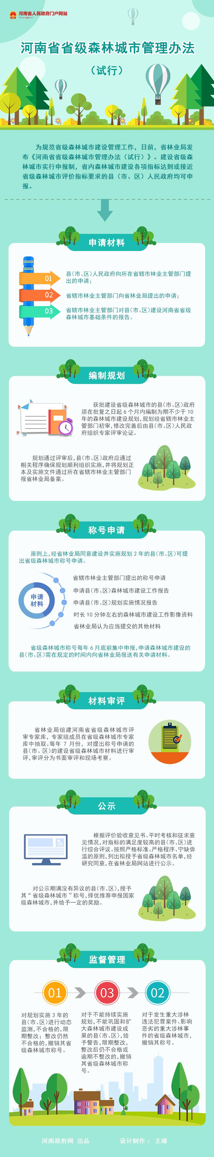 圖解:河南出臺省級森林城市管理辦法(試行)