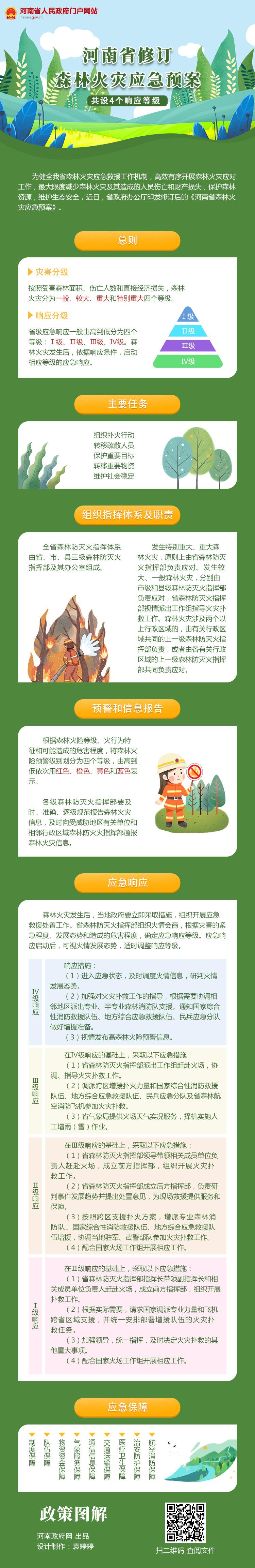 河南省修订森林火灾应急预案 共设四个响应等级