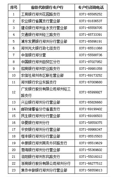 河南省财政厅政府信息公开指南(2021 年版)