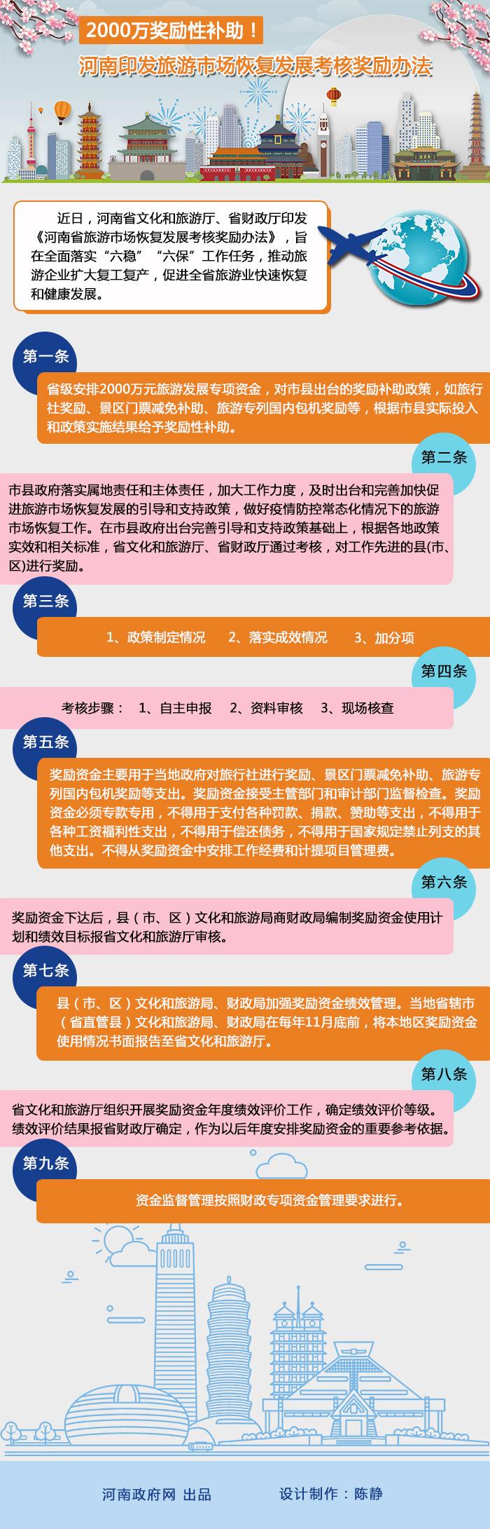 图解:河南省旅游市场恢复发展考核奖励办法
