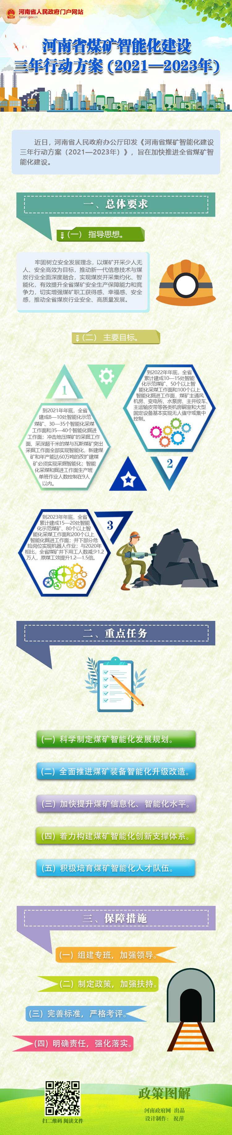 图解:河南省煤矿智能化建设三年行动方案(2021—2023年)