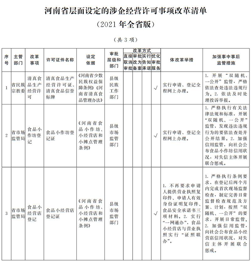 """河南省人民政府办公厅关于印发河南省""""证照分离""""改革全覆盖实施方案的通知"""