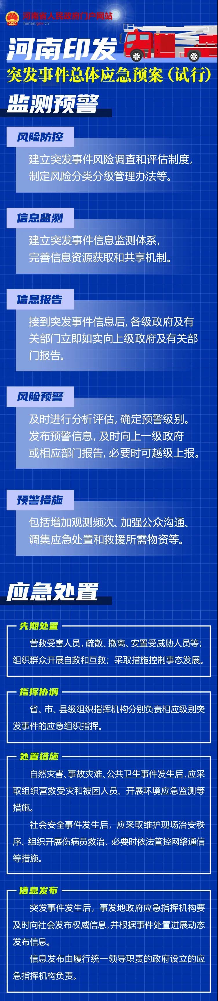 河南省突发事件总体应急预案(试行)系列图解之二