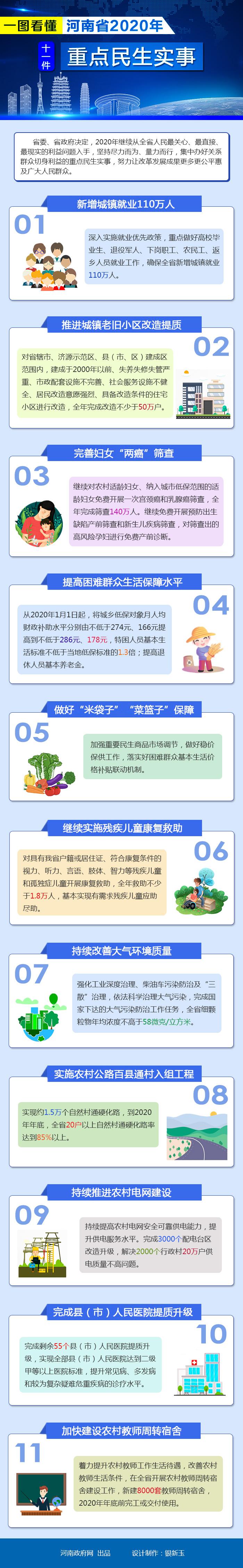 2020民生实事图解.jpg