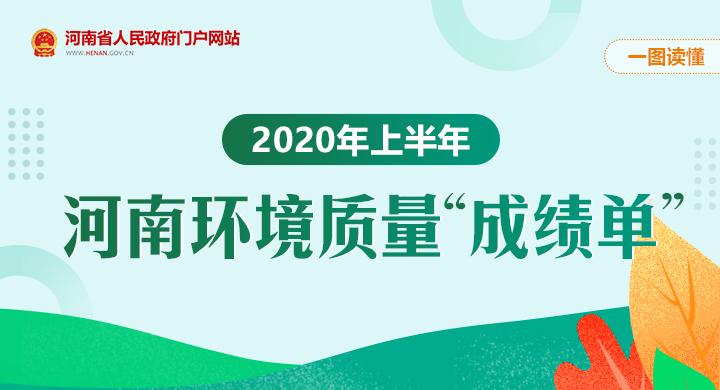 """一图读懂   2020年上半年河南环境质量""""成绩单"""""""