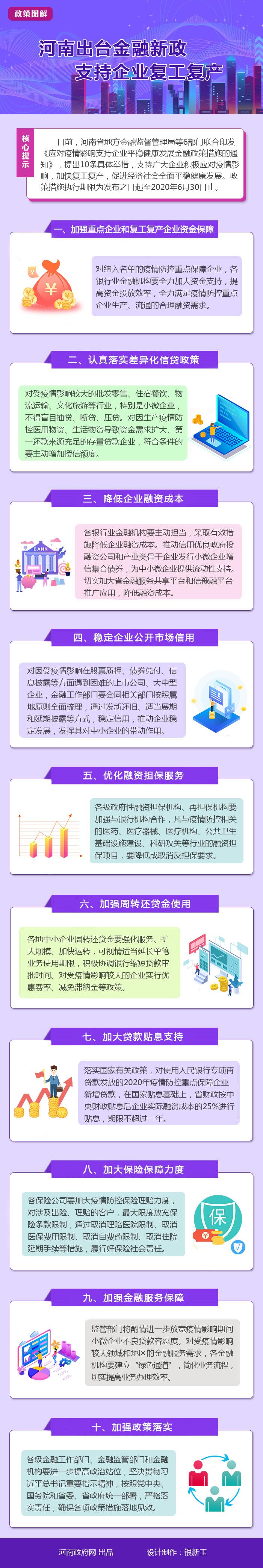 金融政策圖解.jpg