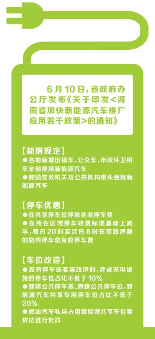 河南省出台加快新能源汽车推广应用若干政策