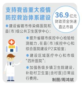 支持河南省重大疫情防控救治体系建设 <br>36.9亿元财政资金快速直达市县