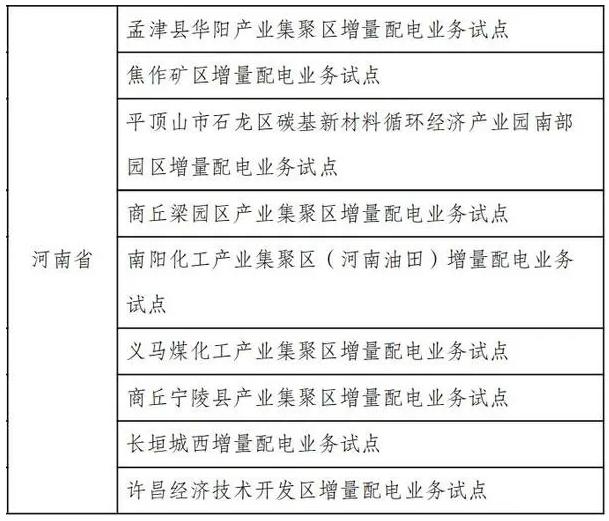 南阳市发展和改革委员会:第五批增量配电业务改革试点名单公布 河南9个项目上榜 中国财经新闻网 www.prcfe.com