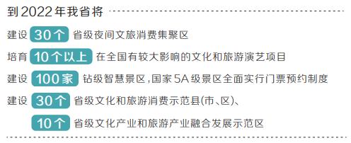 河南省加快乡村旅游建设 到2025年,实现全省乡村旅游年接待游客4亿人次