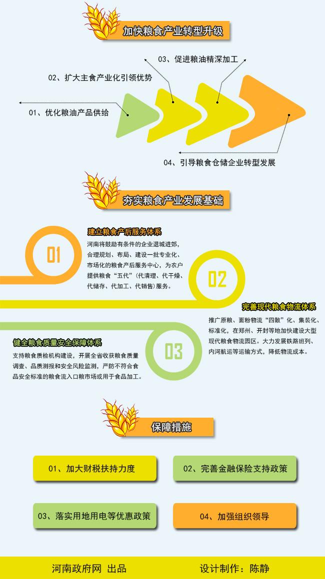粮食强国2 .jpg