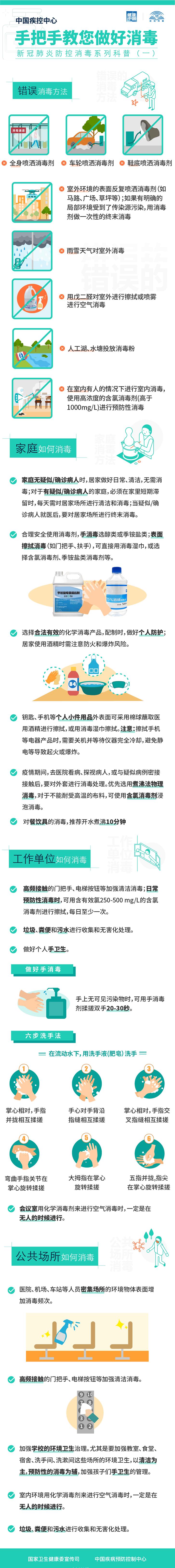 河南省卫生健康委提醒:手把手教您消毒!