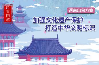 图解:加强文化遗产保护 打造中华文明标识