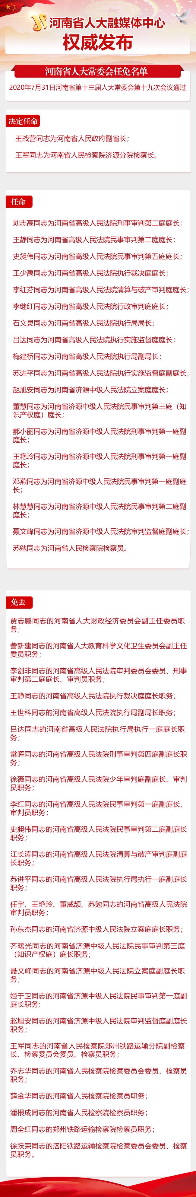 河南省人大常委会任免一批干部