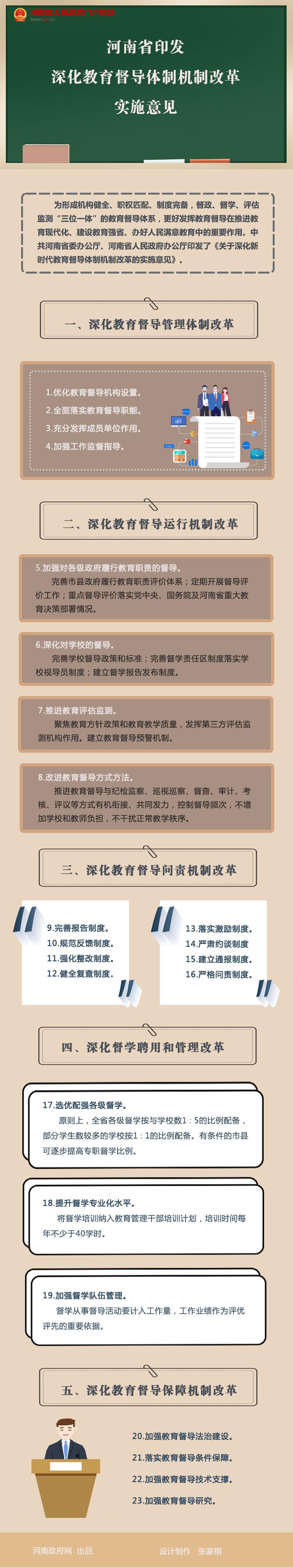 河南省印发 深化教育督导体制机制改革实施意见