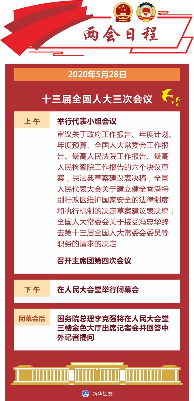 5月28日:十三届全国人大三次会议闭幕 李克强总理出席记者会