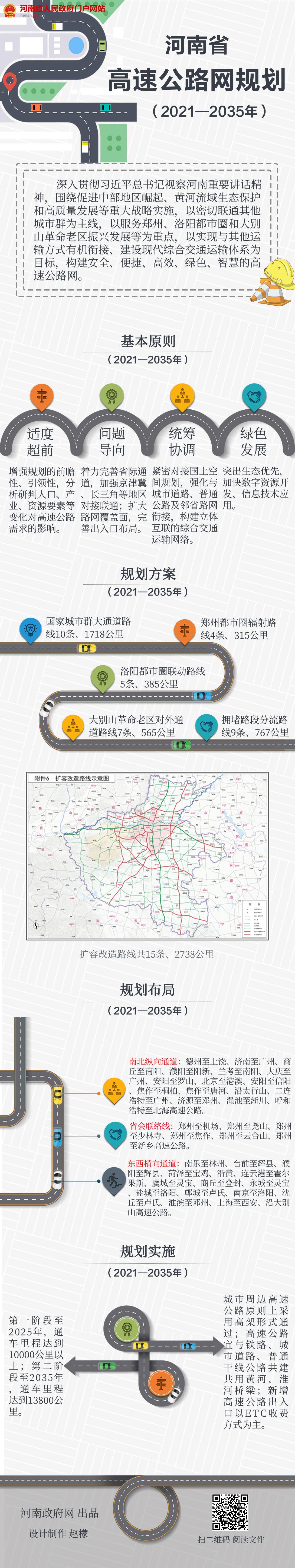 图解:河南规划新增高速路线35条