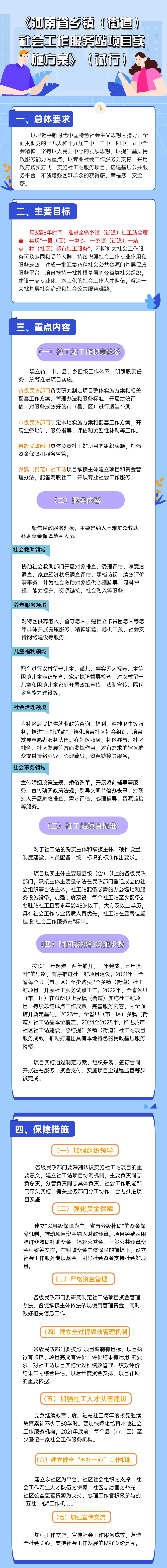 一图读懂《河南省乡镇(街道)社会工作服务站项目实施方案》(试行)