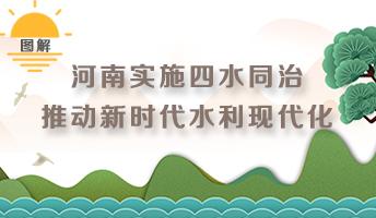 图解:河南实施四水同治 推动新时代水利现代化