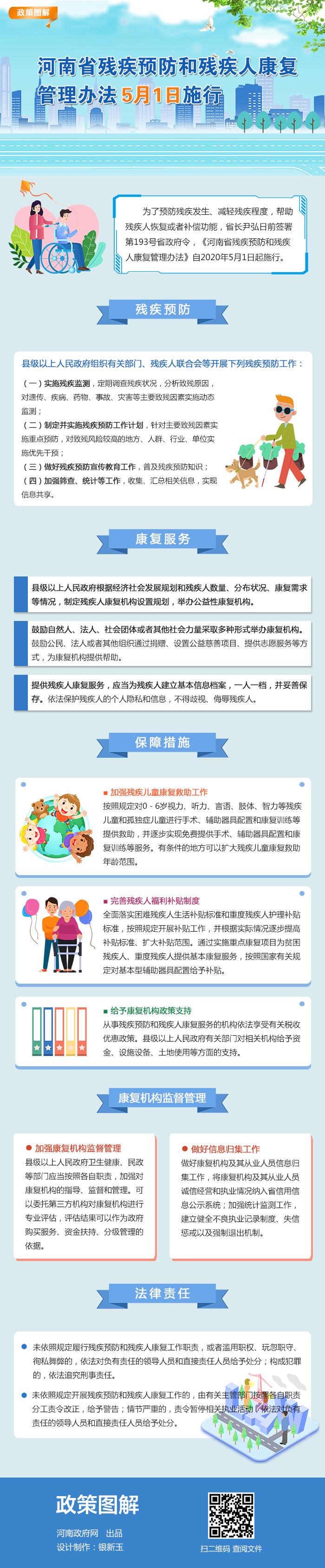 圖解:《河南省殘疾預防和殘疾人康復管理辦法》<br>5月1日起施行