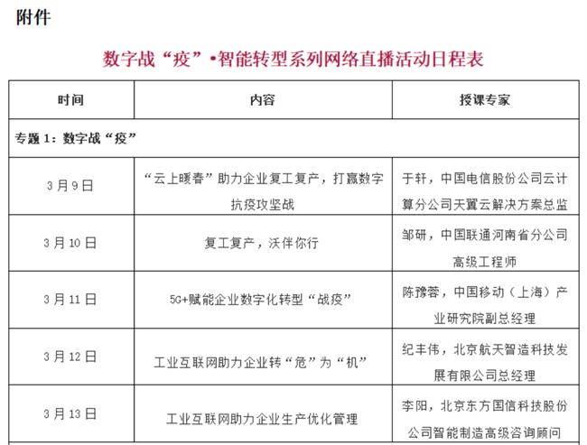 """河南省工业和信息化厅组织开展数字战""""疫""""·智能转型系列网络直播活动"""