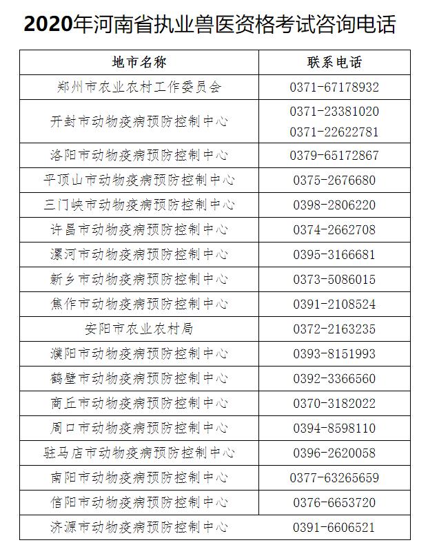 河南省农业农村厅公告第29号