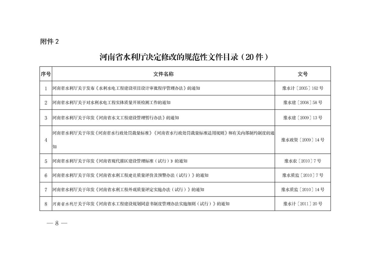 河南省水利厅关于公布规范性文件清理结果的通知