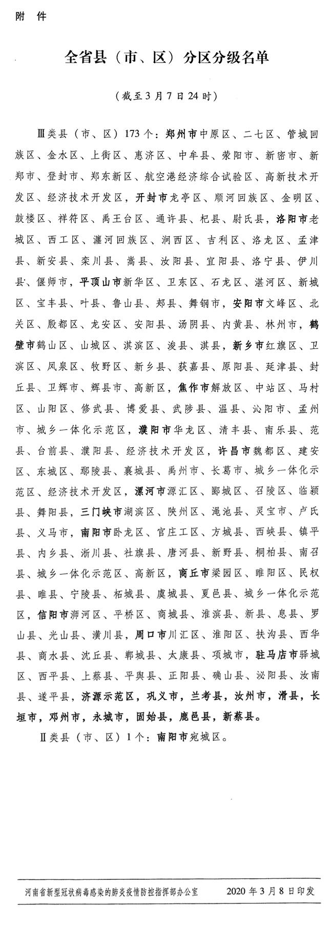 河南公布全省县(市、区)疫情风险等级名单