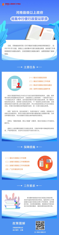 图解:河南县级以上政府将集中行使行政复议职责