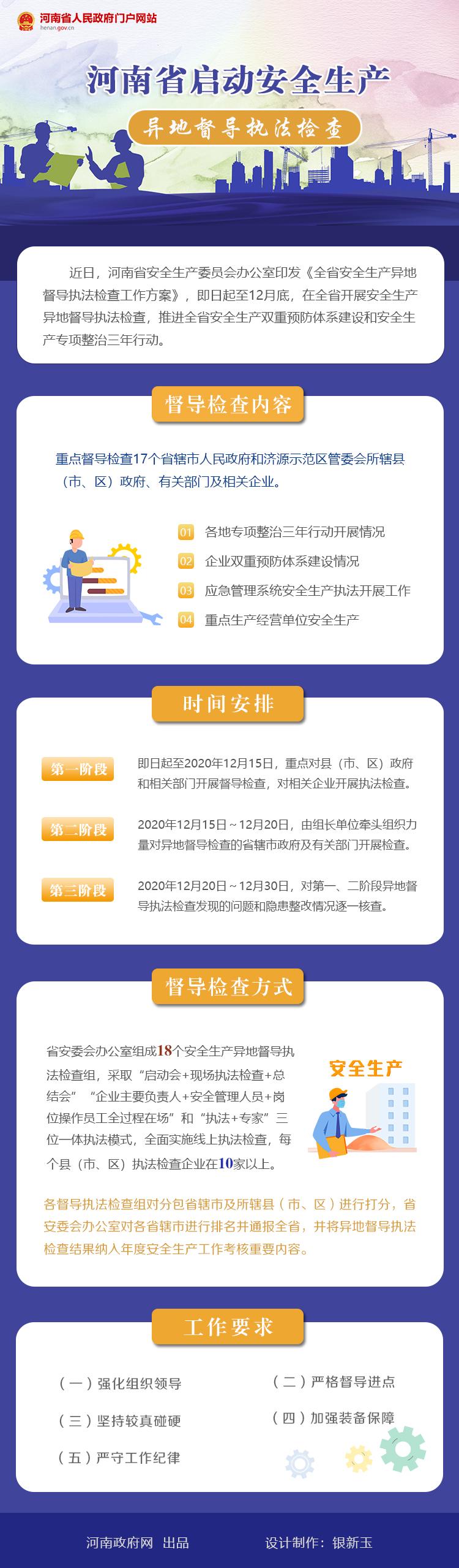 图解:河南省启动安全生产异地督导执法检查