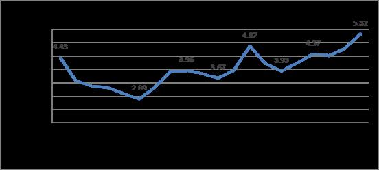 8月份我省粮油肉价格平稳运行蔬菜、鸡蛋价格上涨
