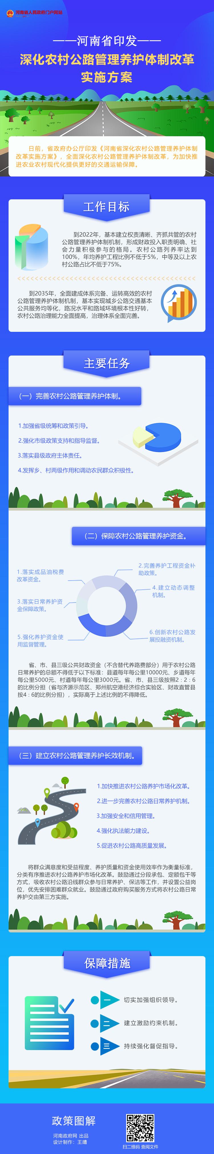 图解:河南印发深化农村公路管理养护体制改革实施方案