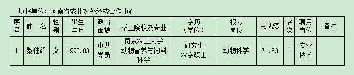 河南省农业农村厅厅属事业单位2019年公开招聘拟聘用人员公示