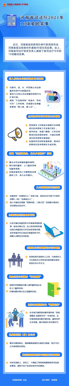 一图读懂丨河南省司法厅2021年10项爱民实事