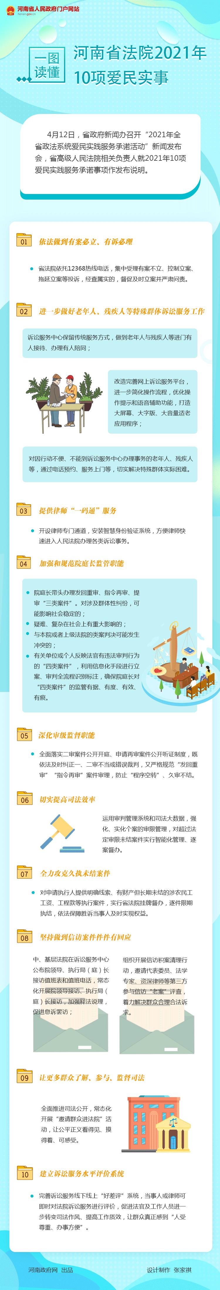 一图读懂丨河南省法院2021年10项爱民实事