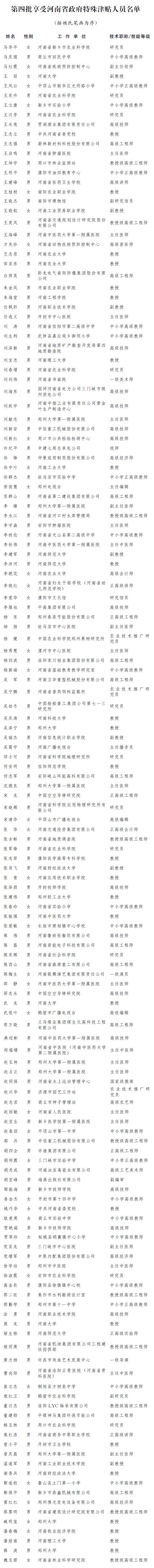 河南省人民政府办公厅关于公布第四批享受河南省政府特殊津贴人员名单的通知