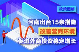 图解:河南出台15条措施改善营商环境 促进外商投资稳定增长