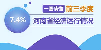 圖解:一圖讀懂2019年前三季度河南省經濟運行情況