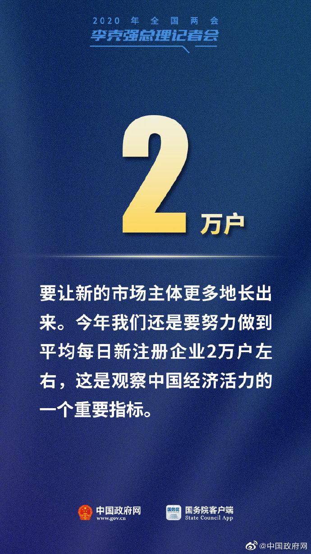 总理记者会上这7个重要数字,必知!